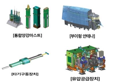 잠수함 탑재장비, 수상함 탑재장비,해군·해경 고속함정 탑재장비, 해양레저