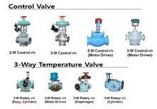 선박플랜트, 해양플랜트, LNG, 엔진 부문 밸브 등